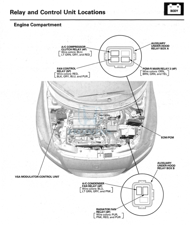a load of lighting problems help please! honda crz forum honda honda cr-z ex wire harnesses in the car (shows more ground connections circled and enlarged)