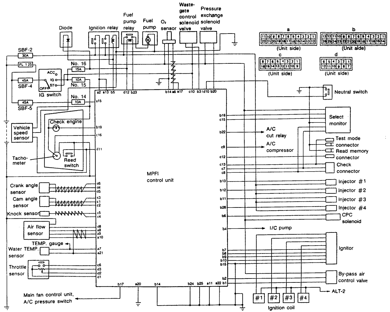 2000 subaru legacy wiring diagram pictures to pin on