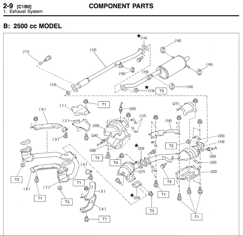 similiar subaru engine schematic keywords subaru outback engine diagram further 1996 subaru legacy engine wiring