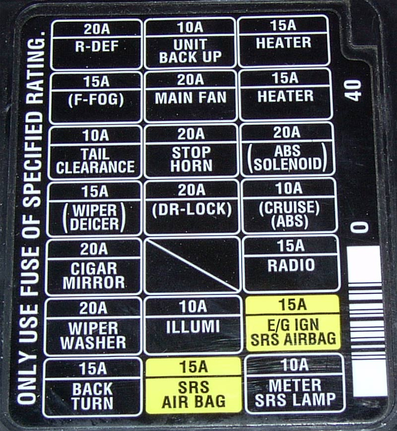 2007 toyota tundra fuse panel diagram on 2007 images free 2007 Toyota Tundra Fog Light Wiring Diagram 2007 toyota tundra fuse panel diagram 6 toyota tundra radio wiring diagram 2008 toyota tundra interior fuse box 2007 toyota tundra fog light wiring diagram