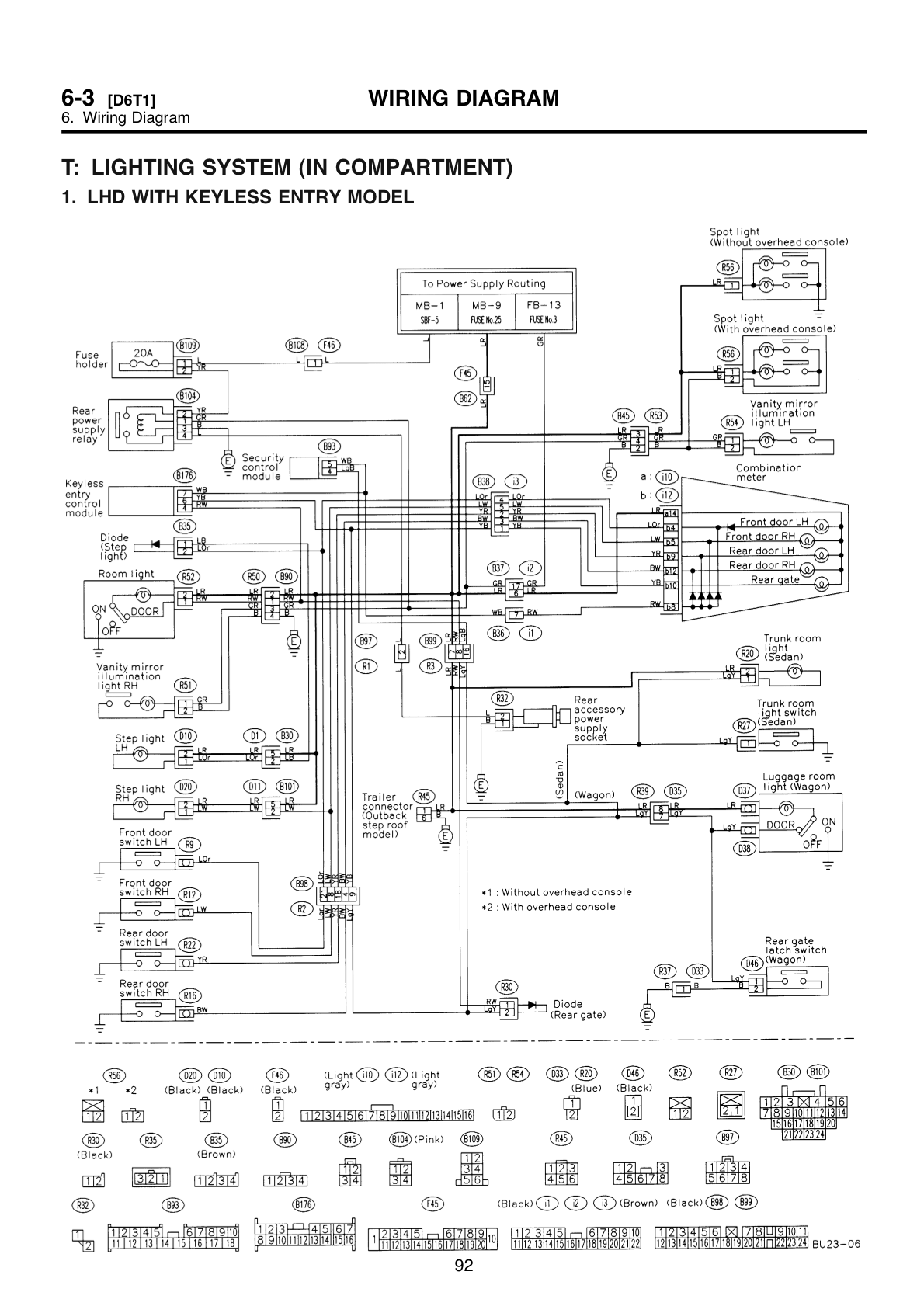 2005 Subaru Legacy Wiring Diagram Schematics 1993 Lincoln Town Car Radio Free Picture 1992 Books Of U2022 Gmc Yukon Xl